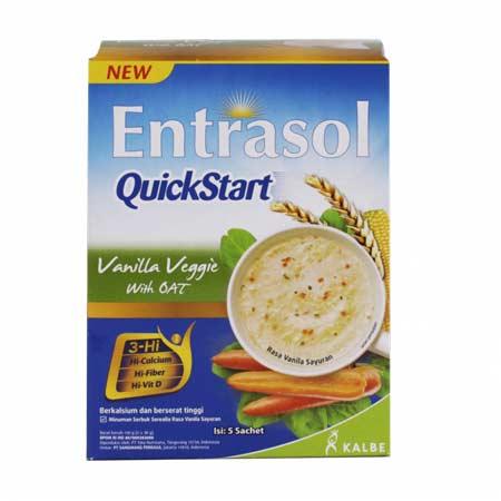 Merk Susu Yang Bagus Untuk Kesehatan Tulang - Entrasol Quickstart