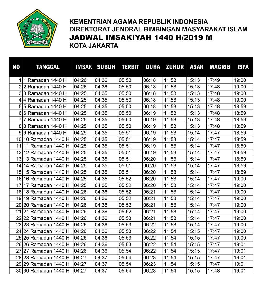 Jadwal Imsakiyah Puasa Ramadhan 1440 H/2019 M - Blog Unik