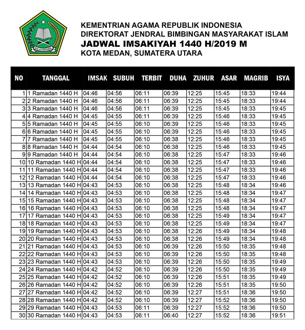 Jadwal Imsakiyah Medan Hari Ini
