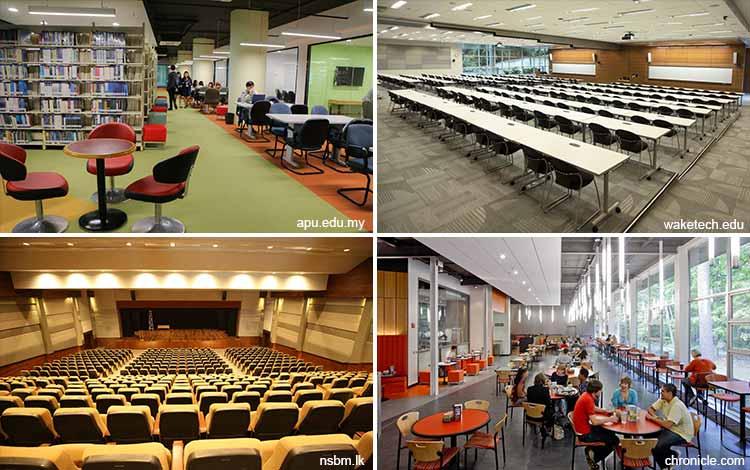 Hal-hal Yang Perlu Dipertimbangkan Dalam Menentukan Tempat Kuliah - Fasilitas kampus