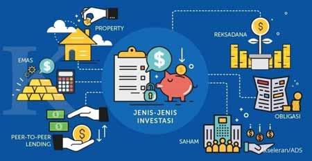 Tips-Memilih-Investasi-Terbaik-Untuk-Pemula