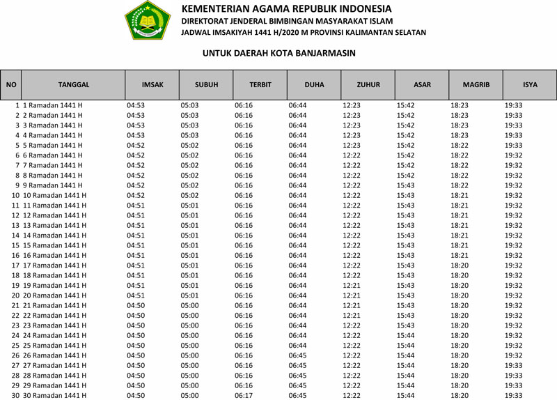 JADWAL-IMSAKIYAH-WILAYAH-KALIMANTAN-SELATAN-KOTA-BANJARMASIN