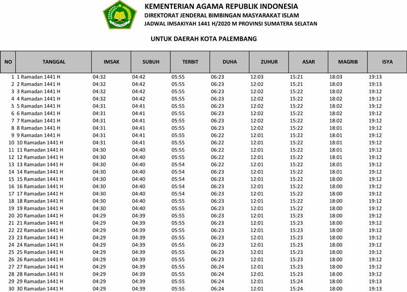 Jadwal Imsakiyah Puasa Ramadhan 1441 H/2020 M - Blog Unik