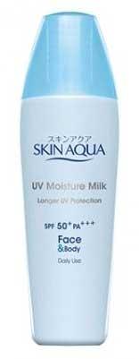 Skincare Untuk Kulit Kering - Skin Aqua UV Moisture Milk